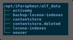 i-Parapheur--alf_data